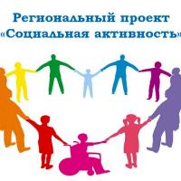 Реализация проекта «Социальная активность» национального проекта «Образование» Министерство образования и молодежной политики Свердловской области